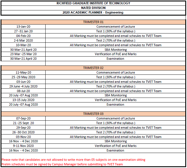 NATED Enginnering Academic Planner